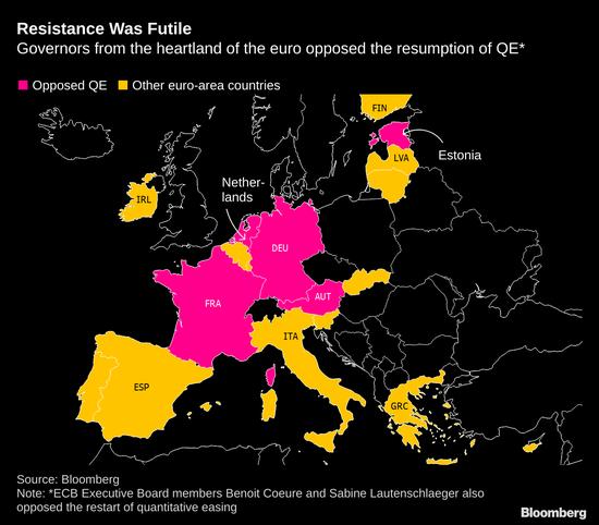 2019年手机投票赚钱_德拉吉面临前所未有阻力 QE措施到欧元区国家反对