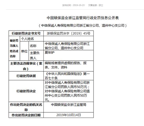亚洲城官网是什么-湖北生态环境厅:2018环保执法保持高压 罚款3.6亿元