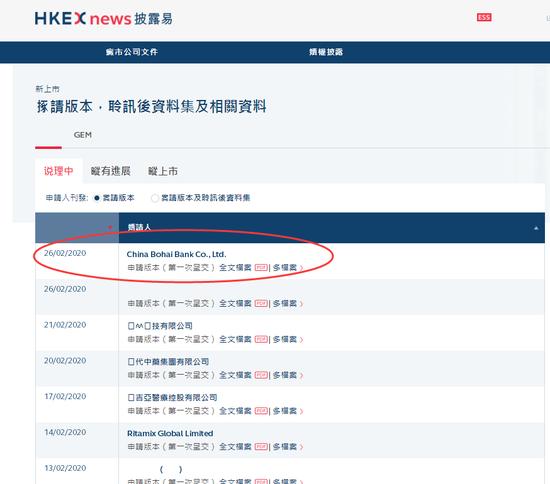 渤海银行提交港股IPO招股书 个人贷款不良率持续攀升