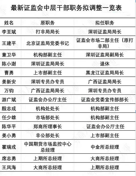 """澳门钻石娱乐注册_仍走山寨老路,新车型月销跌破千辆,君马汽车从""""高端""""跌落!"""