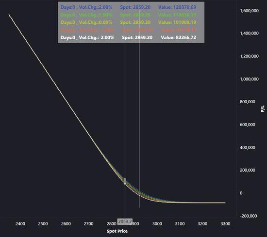 「凯发k8.com游戏中心」室内设计师有了它,谈单成功率提升至少50%