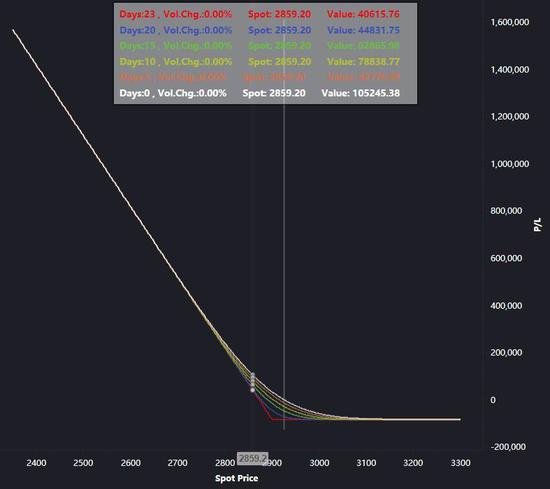 亚博体育app哪里能下载 - 隔夜要闻:道指重挫200点 美油十连跌创34年最长纪录