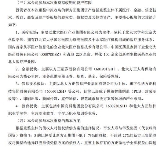 中国平安:授权平安人寿参与方正集团重整 重整完成后公司将控制新方正集团