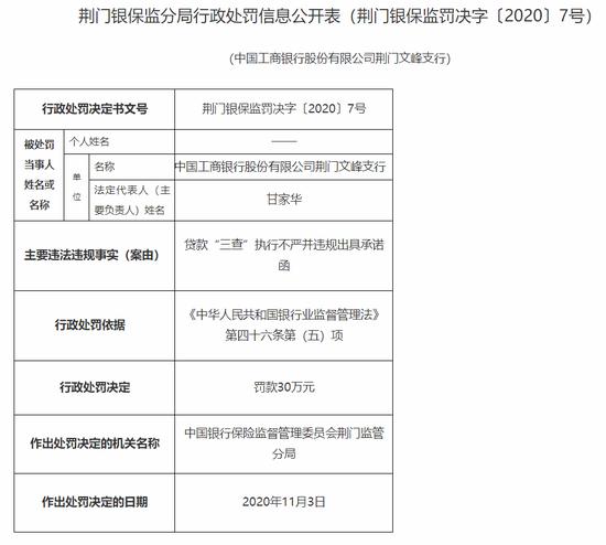 """工行荆门文峰支行被罚30万:贷款""""三查""""执行不严"""