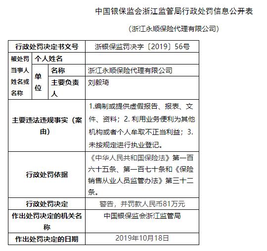 真人娱乐赌场大全_辽宁:到2020年省属国企混合所有制改革面将达到70%