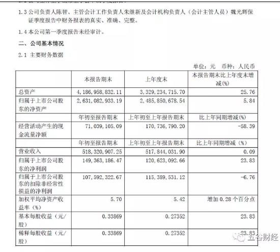 <b>伊力特2019Q2净利降44% 疆内市场萎缩坦言面严峻挑战</b>