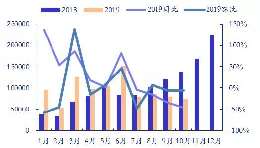 亚洲太阳城优惠活动,广泽股份出售资产遭问询 要求说明定价公允性等问题