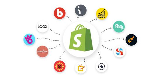 丰富的扩展 | Shopify