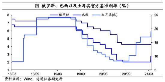 """赵建:美国已经""""加息"""" 新一轮金融海啸的轮廓越来越清晰"""
