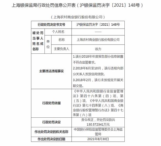上海银保监局行政处罚信息公开表(沪银保监罚决字〔2021〕148号)