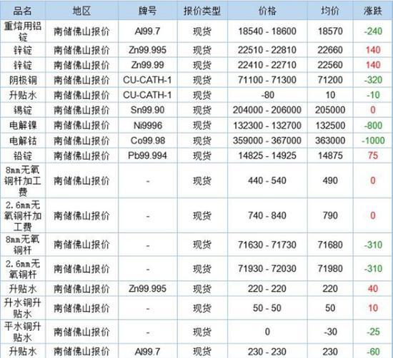 中粮期货 试错交易:6月9日市场观察