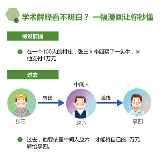 亚博买胜负 深圳今年技能培训12万人次,将进一步扩大补贴对象覆盖范围