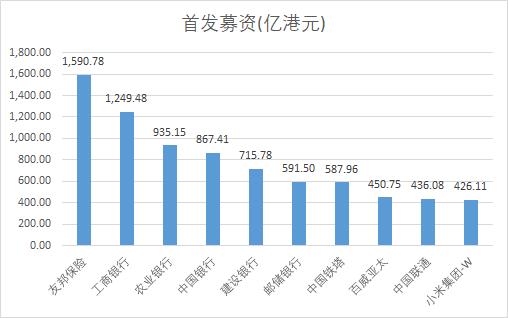 新利平台怎么样 中国医药城用真金白银鼓励药企创新、做强 研发1类新药最高可获1500万元资助,30个重大项目集中签约