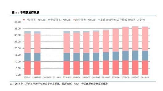 2019中国经济e?策_...讲堂 第一课 2019年宏观经济形势分析