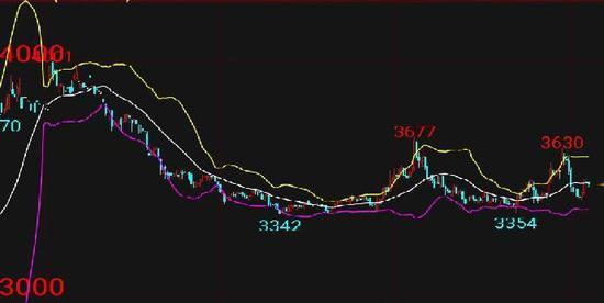 国联期货:豆一区间震荡 底部买入策略