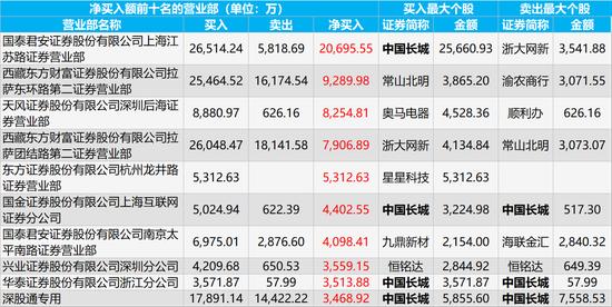 天天乐真人注册,乒超马龙2分率天津赢球 樊振东助八一横扫上海