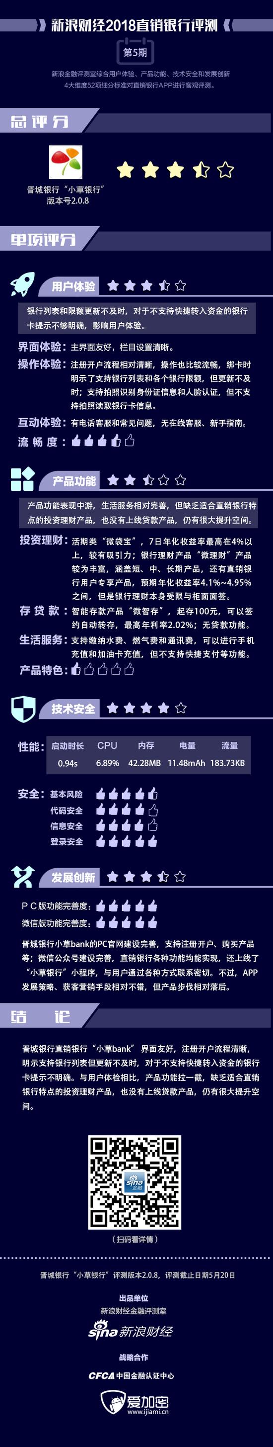 晋城银行小草银行资金转入体验欠佳 产品功能拖后腿