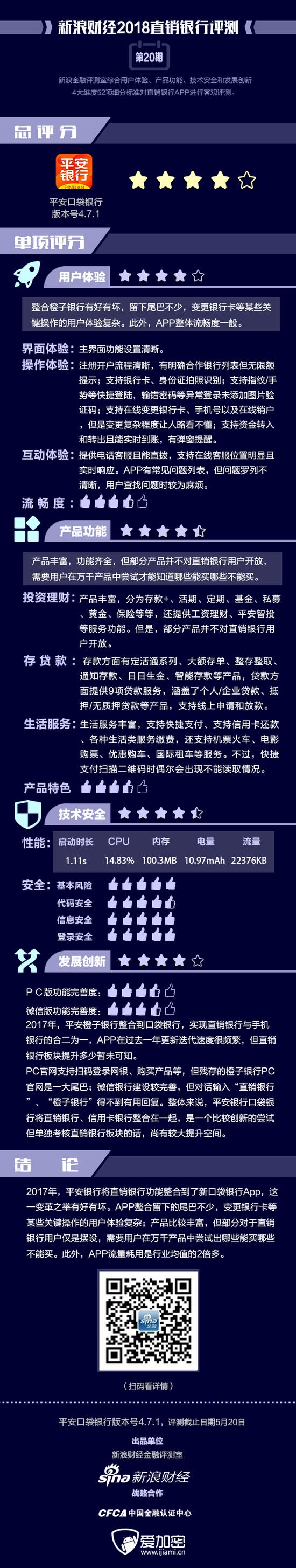 平安口袋银行评测分析: