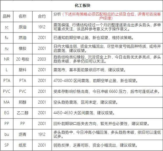 www.亿万先生,长距离通勤难题:上海北京平均通勤时间接近1小时