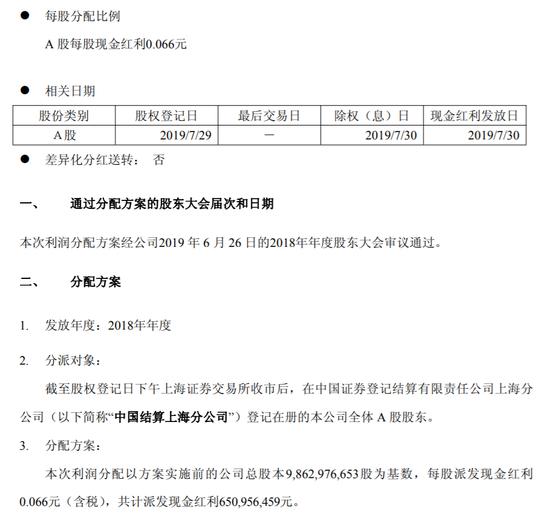 华电国际电力股份7月30日派发A股现金红利