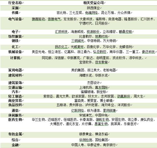 社科院蓝皮书发布漂亮100指数,组合跑赢指数86.2%