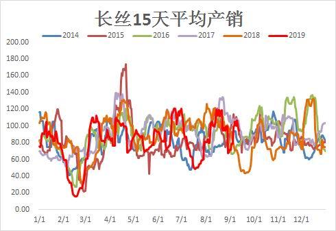 雷速怎么投注·杭州海底捞、外婆家表现怎么样?杭州公共场所垃圾分类情况正在突击检查