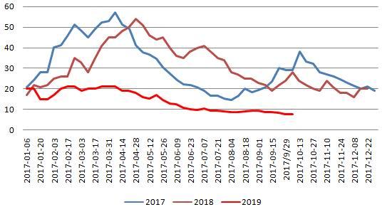 尊龙人生就是博!国际,国税总局:减轻实体经济税收负担摆在重中之重位置