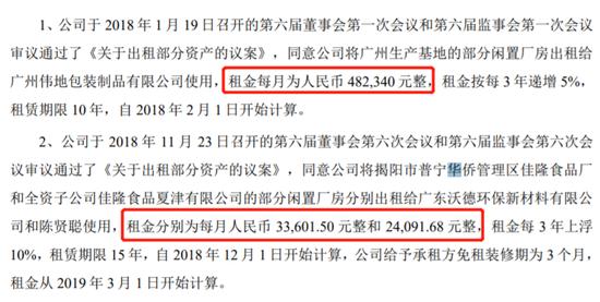 图4:佳隆股份租金收入情况