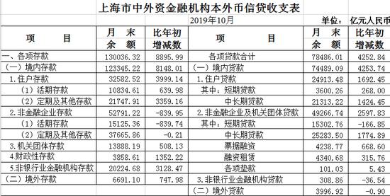 「850送分有记录吗」张源:阿兰在上中文课了,我也教他好几句了