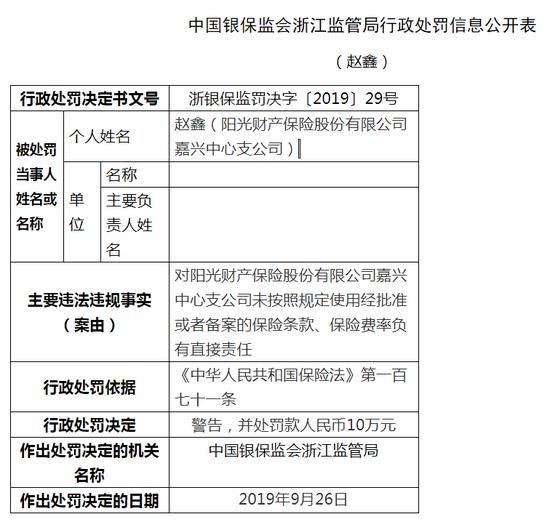 阳光财产保险被罚60万元:未按规定使用保险条款