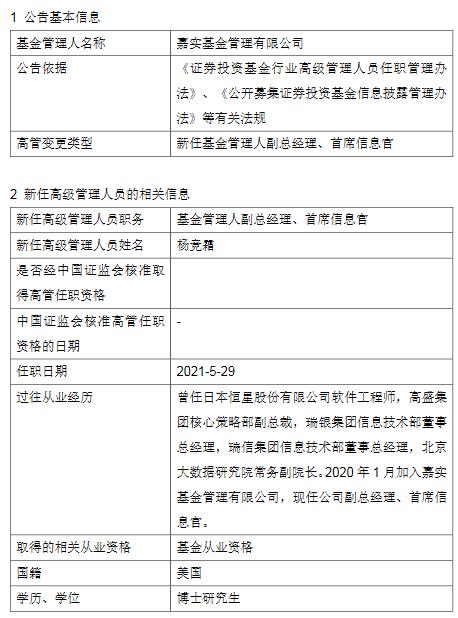 嘉实基金新任杨竞霜为副总经理、首席信息官 曾任北京大数据研究院常务副院长
