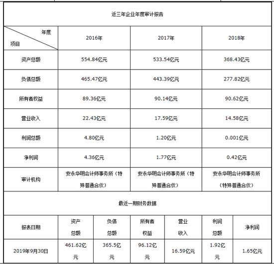 中国娱乐场亚游厅|社科院报告:婴幼儿配方羊奶粉市场将超百亿元