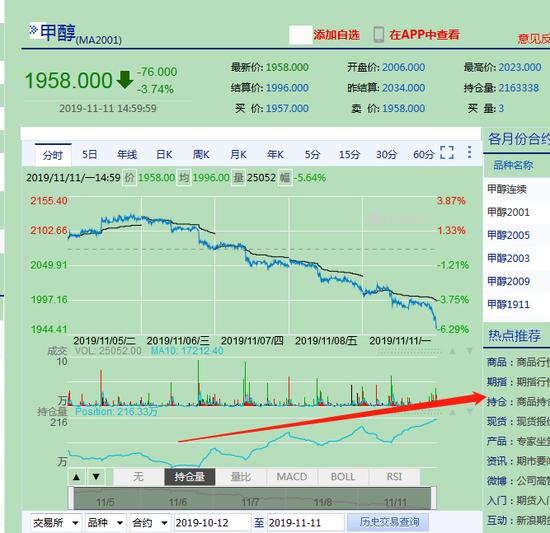 mg送金币娱乐平台 - 2019(第三届)中国金融科技发展论坛