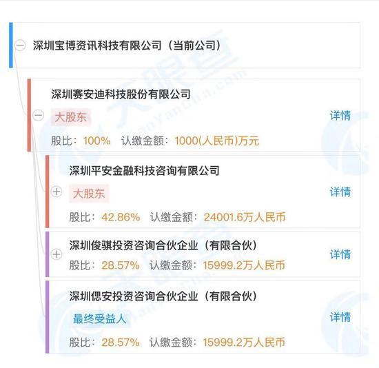 a8游戏中心官网_董明珠背后的格力经销商们:实控格力电器还差几步?