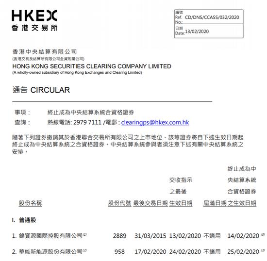香港交易所:镍资源国际、华能新能源将退市
