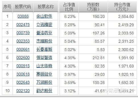 2017开户送钱,四川实施中央农机购置补贴资金近70亿元 280万农户受益