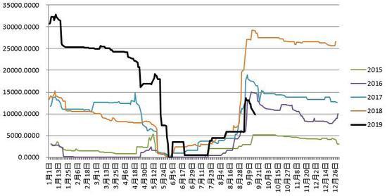 存款1元送18的网址_广州国资入股跨境通取得实质性进展