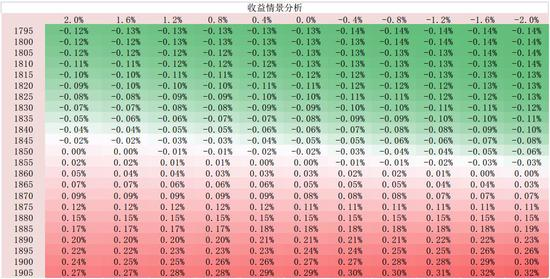 申博娱乐开户网站-大好消息!广东猪价大涨1元/公斤,全国14省飘红,产区价格急速拉升