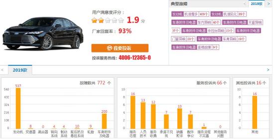 王禁:亚洲龙以价换量一汽丰田仍负增长