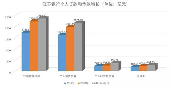 """江苏银行还款漏洞致用户""""被逾期"""" 合作开展个人消费贷应权责分明"""