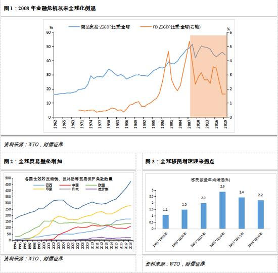 财信证券伍超明:来自国际的经验 制造业萎缩与社会撕裂之殇