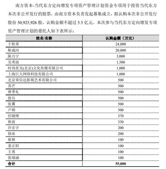 百胜搏娱乐平台_金融危机十年 A股跑出40只十倍股
