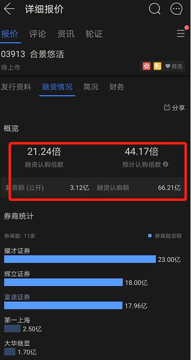 合景悠活估值超碧桂园服务 公司招股阶段惨遭抽飞