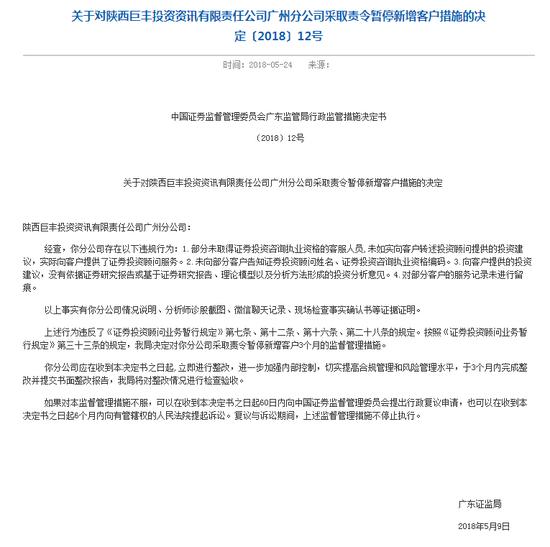 陕西巨丰存多项违规 被证监局责令暂停新增客户3个月