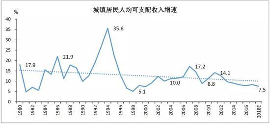 只要不出现严重的通货膨胀,房价下跌是大概率