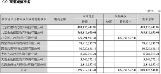 威创股份:原实控人清仓套现14.56亿 半年报预喜靠处置资产