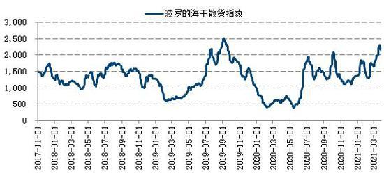 国信期货:钢铁行业去产能 铁矿承压