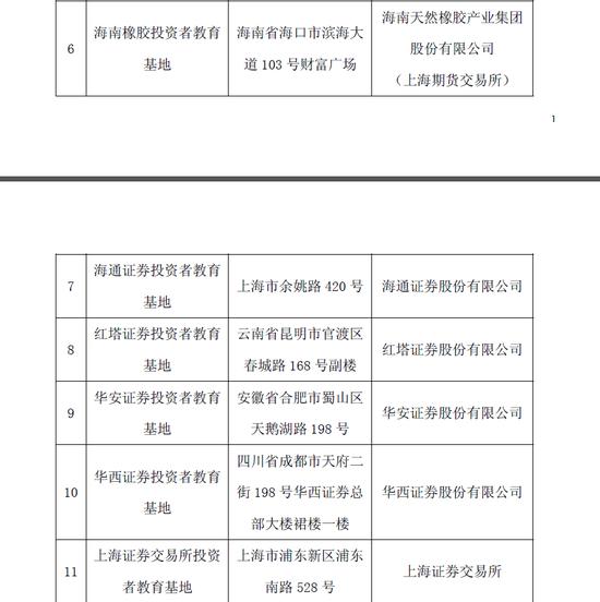 澳门官方认证网上|9省区行政首长+港澳特首的一次会面