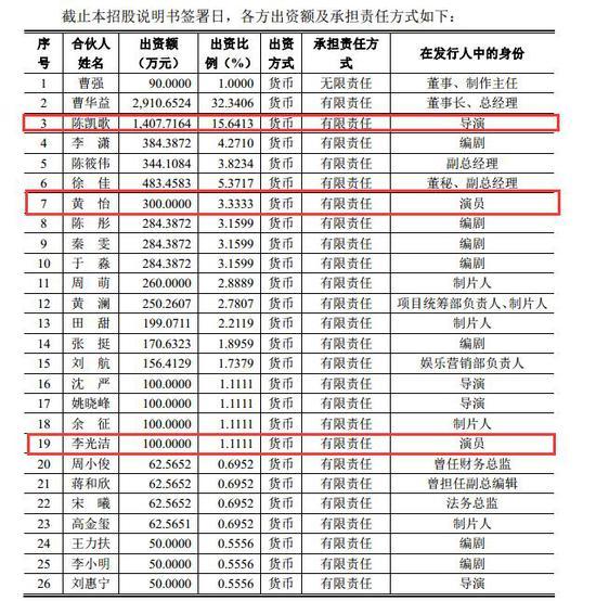 阅文155亿收购致股价跌17% 陈凯歌胡军等或浮亏百万