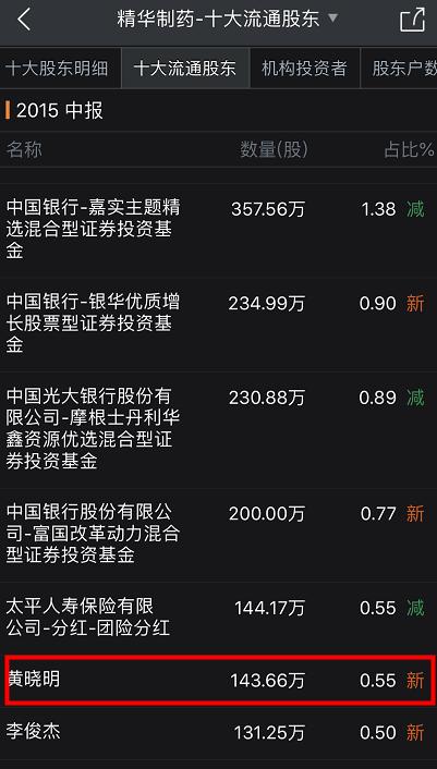 黄晓明涉18亿股票操纵大案?或借此大赚了45%